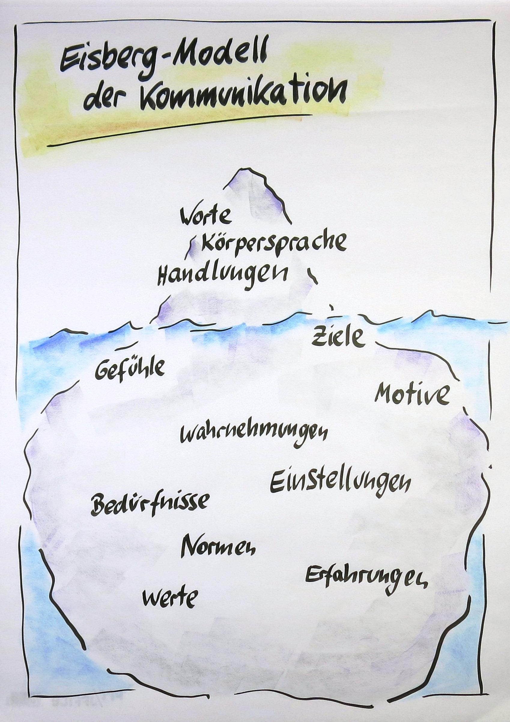 - Eisberg -
